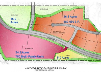 University Business Park and Mixed-Use Development/Specific Plan EIR